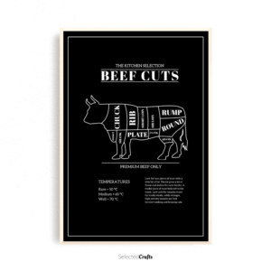 Beef cuts black celsius