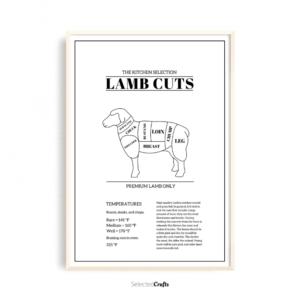 Lamb cuts white Fahrenheit